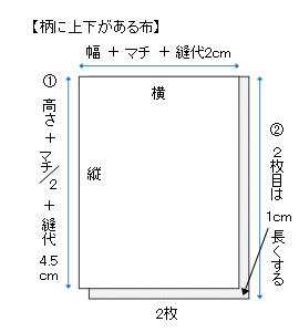 kinchaku-type1-d-5-1