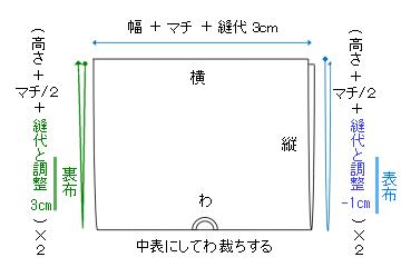 kinchaku-type3-b-nuno2