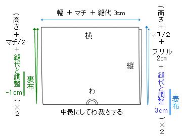 kinchaku-type3-c-nuno2