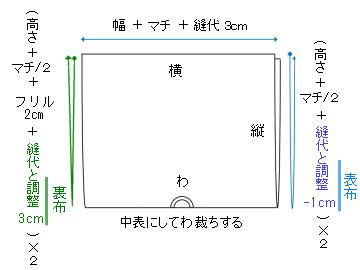 kinchaku-type3-d-nuno2